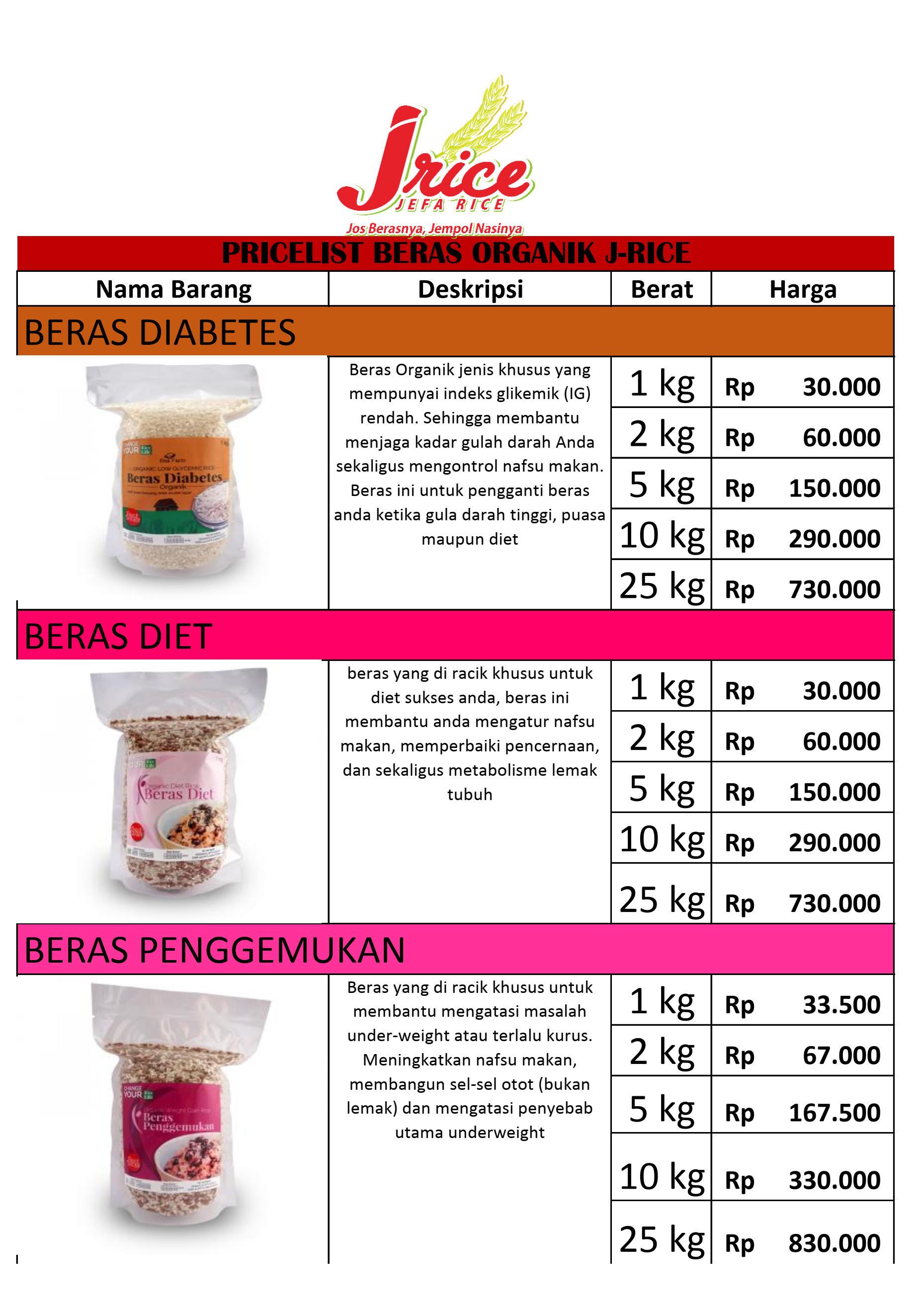 daftar harga beras organik